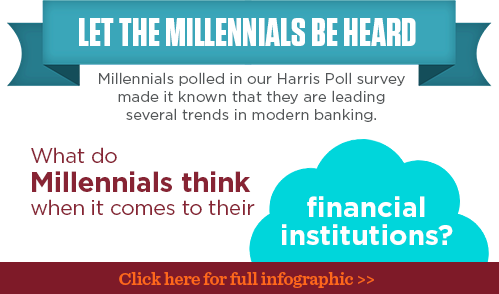 MILLENNIALS AND CREDIT UNIONS