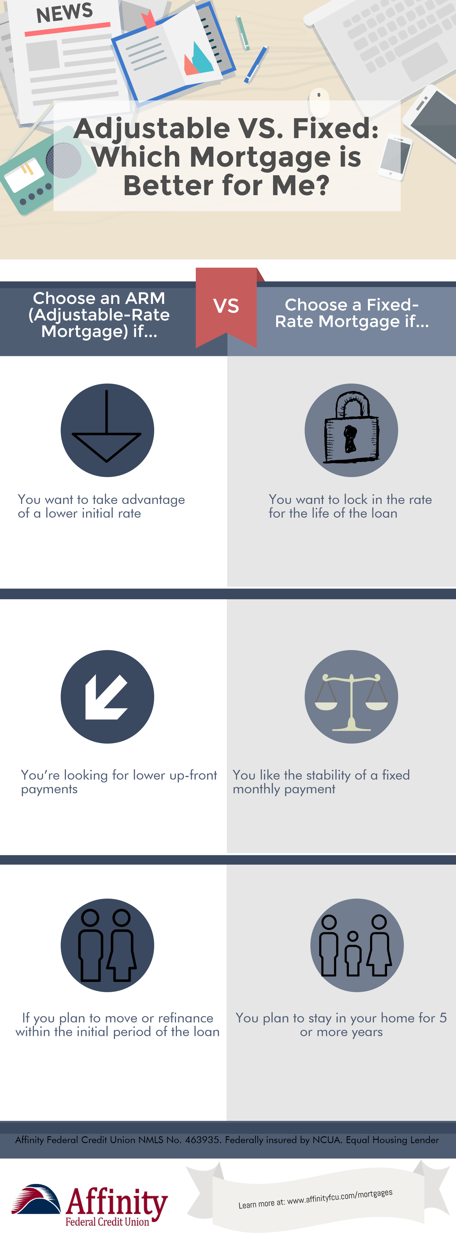 adjustable vs fixed infographic affinity federal credit union